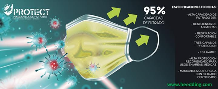 Tres capas de protección. Fabricado con un Pre filtro del HEPA Antibacterial que retiene partículas de 1 a 3 Micras. Lavable más de 10 veces. Respi